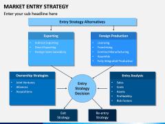 Market Entry Strategy PPT Slide 11