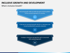 Inclusive Growth and Development PPT Slide 1