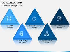 Digital Roadmap PPT Slide 12