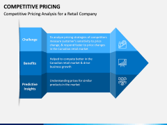 Competitive Pricing PPT Slide 7