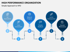High Performance Organization PPT Slide 7