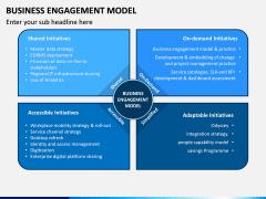 Business Engagement Model PPT Slide 2