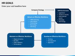 HR Goals PPT Slide 5
