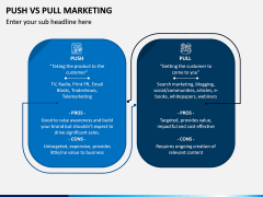 Push Vs Pull Marketing PPT Slide 3