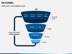 PR Funnel PPT Slide 1