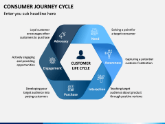 Consumer Journey Cycle PPT Slide 4
