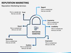 Reputation Marketing PPT Slide 1
