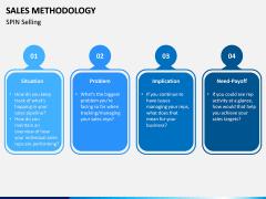 Sales Methodology PPT Slide 12