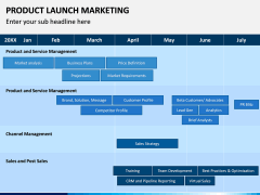 Product Launch Marketing PPT Slide 9