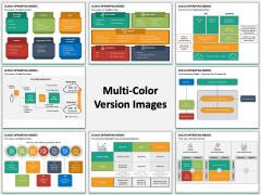 Cloud Operating Model PPT Slide MC Combined