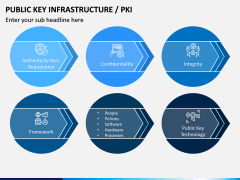 Public Key Infrastructure PPT Slide 2