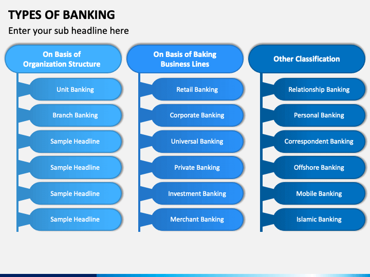 Types of Banking PPT Slide 1