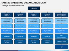 Sales and Marketing Organization Chart PPT Slide 6
