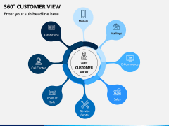 360 Customer View PPT Slide 9