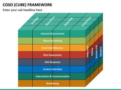 Coso Cube Framework PPT Slide 8