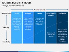 Business Maturity Model PPT Slide 4