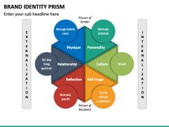 Brand Identity Prism PPT Slide 4