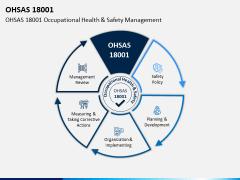 OHSAS 18001 PPT Slide 1