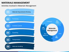 Materials Management PPT Slide 11