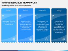 Human Resources Framework PPT Slide 9