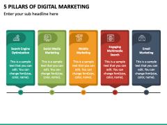 5 Pillars of Digital Marketing PPT Slide 2