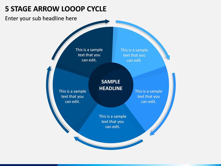 5 Stage Arrow Looop Cycle PPT Slide 1