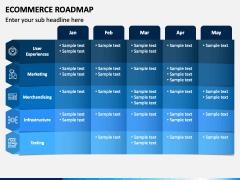 Ecommerce Roadmap PPT Slide 2