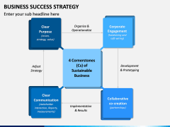 Business Success Strategy PPT Slide 1