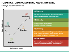 Forming Norming Storming and Performing PPT Slide 6