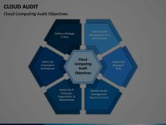 Cloud Audit Animated Presentation - SketchBubble