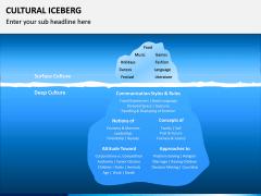 Cultural Iceberg PPT Slide 4