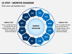 12 Step - Months Diagram PPT Slide 1