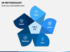 5r Methodology PPT Slide 1