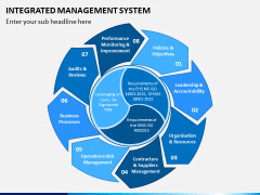 Integrated Management System PPT Slide 3