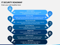 IT Security Roadmap PPT Slide 6