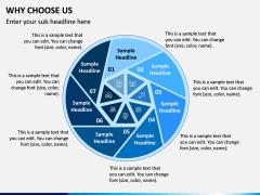 Why Choose us PPT Slide 8