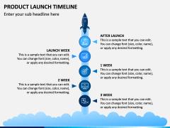 Product Launch Timeline PPT Slide 1