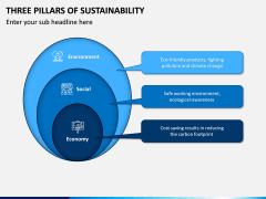 3 Pillars of Sustainability PPT Slide 3