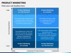 Product Marketing PPT Slide 11