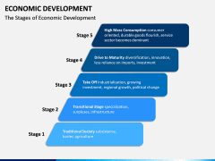 Economic Development PPT Slide 3
