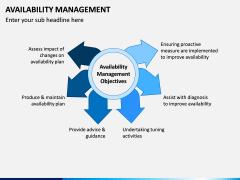 Availability Management PPT Slide 3