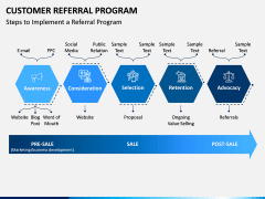 Customer Referral Program PPT Slide 2