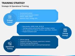 Training Strategy PPT Slide 9