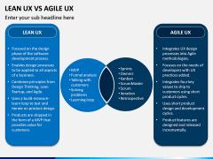 Lean UX vs Agile UX PPT Slide 3