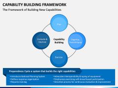 Capability Building PPT Slide 4