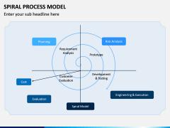 Spiral Process Model PPT Slide 2