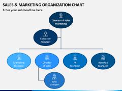 Sales and Marketing Organization Chart PPT Slide 7