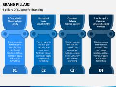 Brand Pillars PPT Slide 2