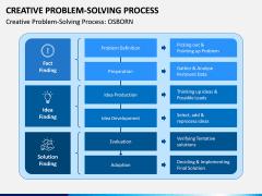 Creative Problem Solving PPT Slide 2