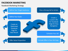 Facebook Marketing PPT Slide 4